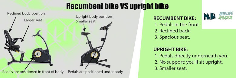 diagram showing difference recumbent vs upright bike