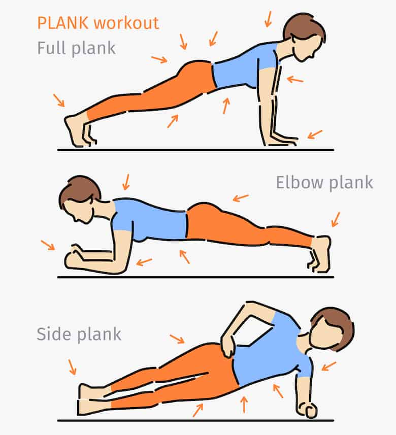 3 diagrammatic versions of the plank exercise